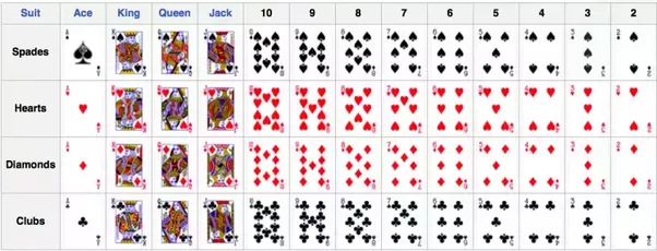 How Many Red Cards Are In A Standard Deck Quora
