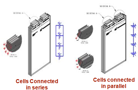 What Are The Difference Between Battery Connection Of Parallel And