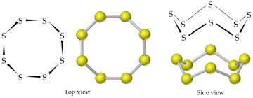 Резултат с изображение за sulfur crown