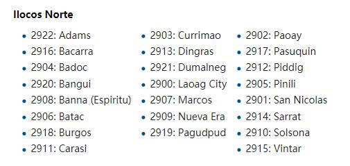 What is the ZIP code of Ilocos Norte? - Quora