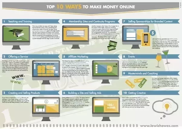 There are legitimate and less legitimate ways to make money online.  Following the unicorn is always tempting, especially when you read about a  bunch of ...