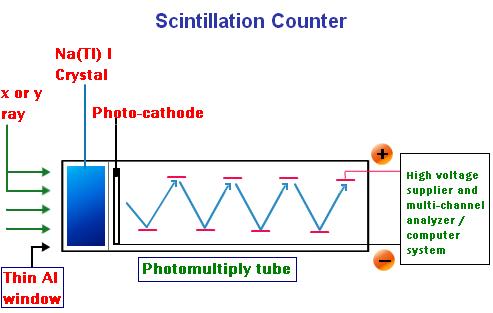 solar radiation measuring devices pdf