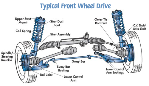 Main Qimg C D Eb F F Ca on Power S Jeep Wrangler Parts Diagram