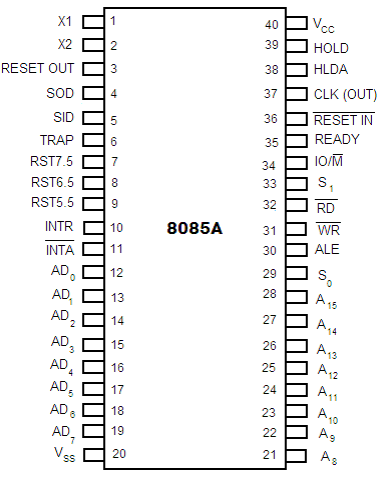 What is the difference between 8085 and 8086 pinouts quora ccuart Image collections