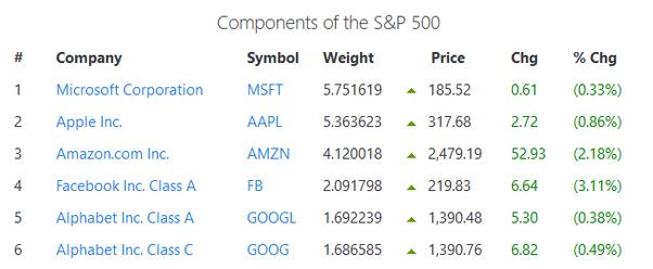 Stock Index FX Forecast - STOKAI