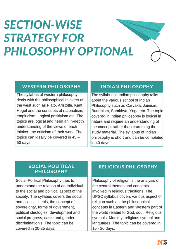 political philosophy topics