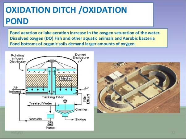 What Is The Difference Between An Oxidation Pond
