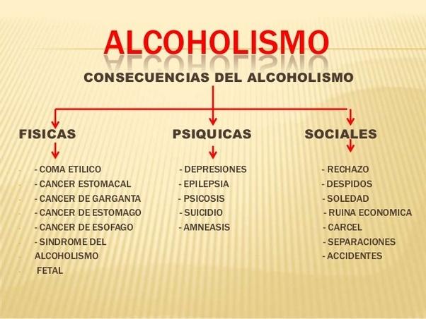 efectos del alcohol en el cuerpo a largo plazo