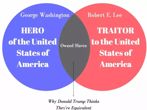 Venn diagram of thomas jefferson and mlk application wiring diagram venn diagram of thomas jefferson and mlk images gallery ccuart Gallery