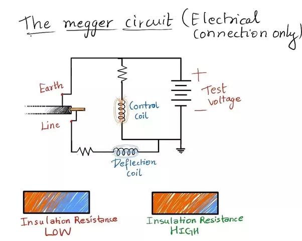 bad cable diagram circuit diagram symbols u2022 rh veturecapitaltrust co comcast cable box hookup diagram Comcast Cable Box Connection Diagram