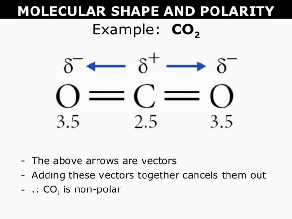 Is Co2 Non Polar Quora