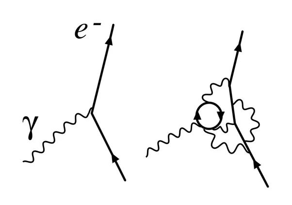 How To Understandread Feynmans Diagram Quora