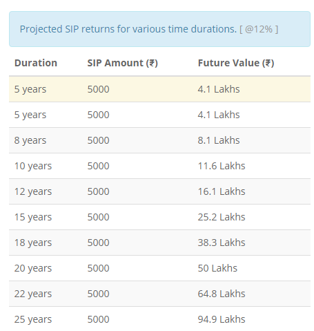 What percentage of your salary do you save every month? - Quora