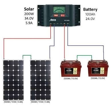 Can I Use A 24 V Solar Panel To Charge A 12 V Battery Quora