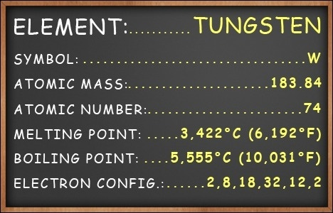 Periodic table who discovered tungsten quora this acid was called the tungstic acid which were the hydrated forms of tungsten trioxide httpheavy tungsten urtaz Image collections