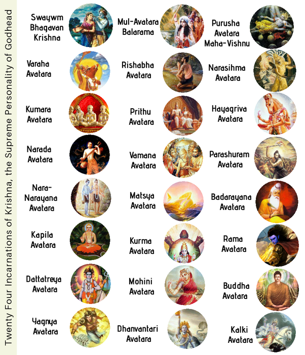 What is the meaning of Avatar in India? - Quora