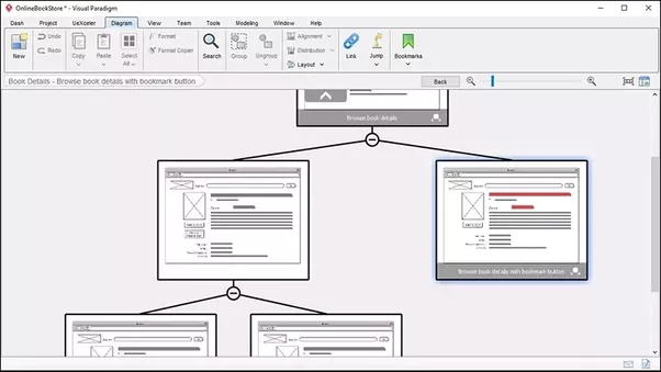 is there any uml tool supports both uml diagrams and also ux  u0026 wireframing