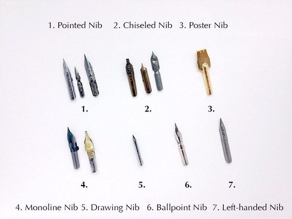 Nibs Are Used For Scripts Like The Classic English Copperplate Script And American Spencerian But Also Modern Calligraphy Styles