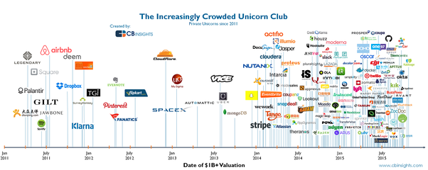 What Does Squares Lower IPO Price Mean For Other Startups Quora - What does map pricing mean