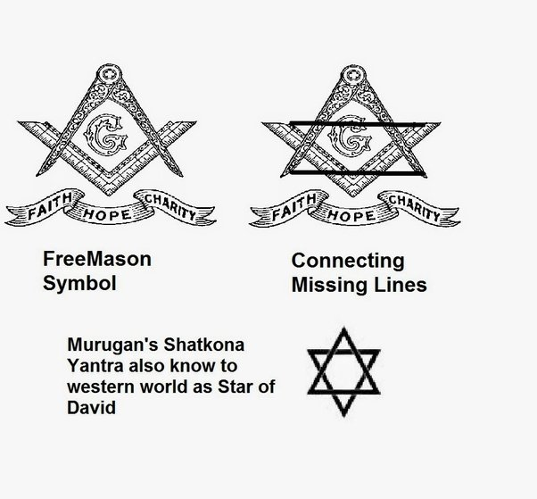 What Is The Meaning Of The Star Of David Sign In Hinduism Quora