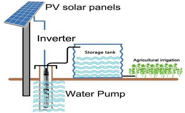 What Is The Approximate Cost Of Installing A Solar Water