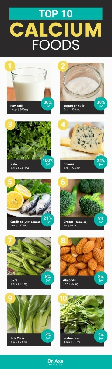 Vegetables Contain Calcium What are some of the fruits and vegetables that are rich in calcium to answer your questions precisely take a look into below pictures workwithnaturefo