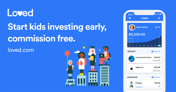 How old do I have to be to use the app 'Robinhood'? - Quora