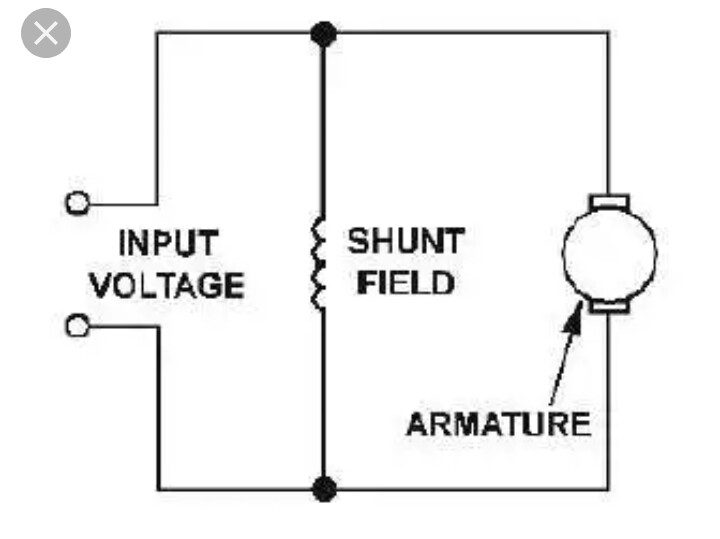 dc shunt motor used in fans