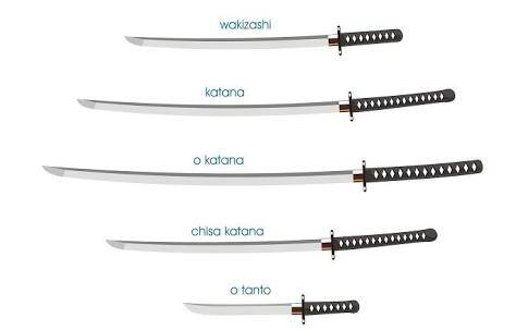 What is your favorite sword and why? - Quora