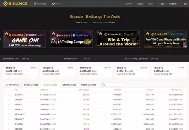 What's the best crypto exchange site you recommend?