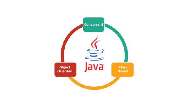 Should I learn Java or C++? I am quite interested in making Android