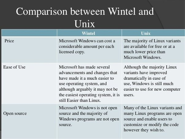 windows nt 40 vs lynix essay Howto: ubuntu on windows dustin hkey_local_machine\software\microsoft\windows nt\currentversion\console\truetypefont and launches as a snap for linux.