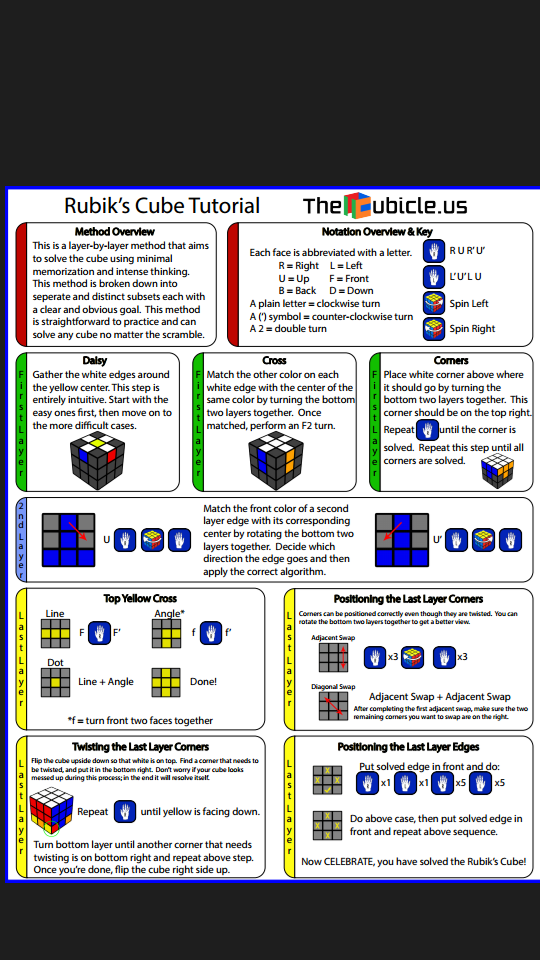 Top Five Steps To Solve Rubik's Cube 3x3 - Circus