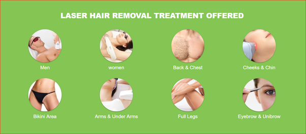 What are full body hair removal by laser costs in india? - Quora