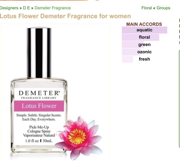 What is a good fresh smelling perfume for a teenage girl i dont ok as you can see i have chosen lots of demeter this is because they are affordable simple uncomplicated and light they are probably the easiest to mightylinksfo