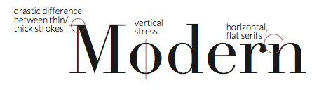 Modern Typefaces Have Extremely Large Variations Between Thick And Thin Lines These Are Good For Headlines As Seen In Vogue Elle Etc