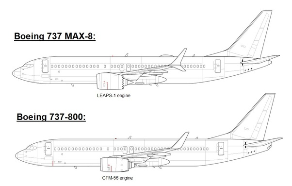 extending the fuselage further forward makes it excessively nose heavy on  landing, so boeing are stuck with an airframe which cannot be adapted to  the new
