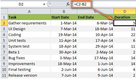 How To Create A Gantt Chart Quora