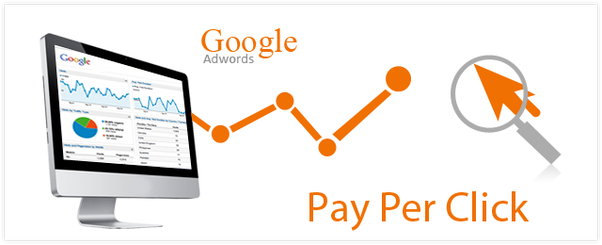 Image result for Pay per click management