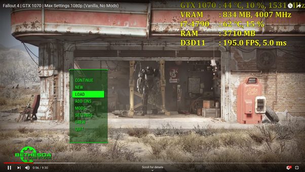 How many FPS would I get on a game like Fallout 4 with a GTX 1070 Ti