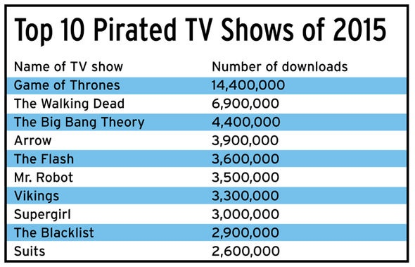 What was the most watched broadcast of all time? - Quora