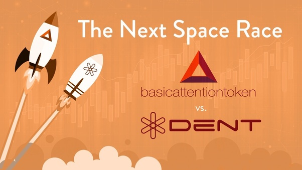 What is BAT and DENT going to be worth (popularity and marketcap) in