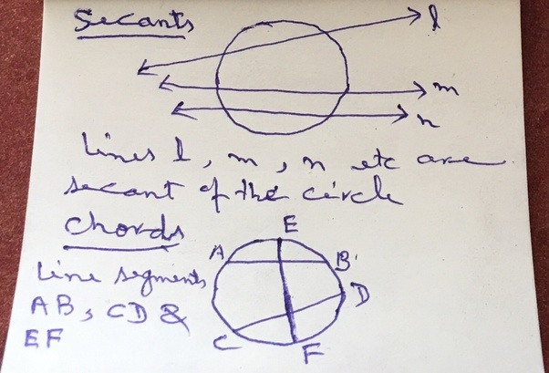 What Is The Difference Between Secant And Chord Of A Circle Quora