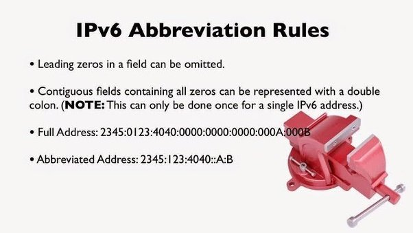 Is there a correct way to put an IPv6 address in a URL? - Quora