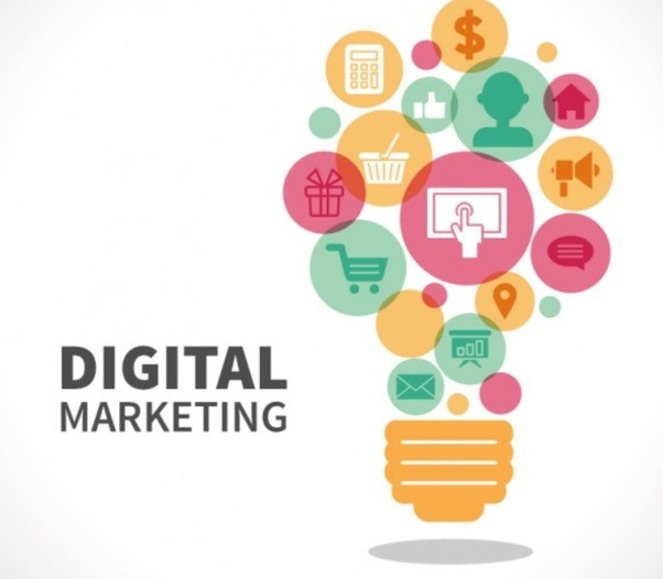What Are Digital Marketing Activities Quora
