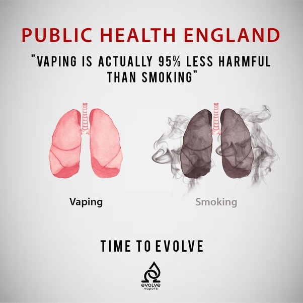 Vaping does not burn. Vaping does not cause cancer. As per the UK  Government, vaping is 95% healthier and SAFE!