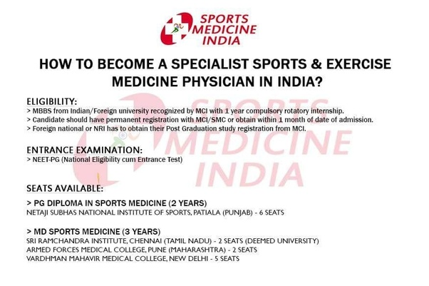 Which institutes in India offer sports medicine after MBBS? - Quora