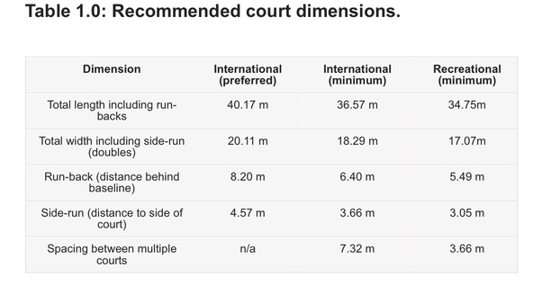 What Are The Small Tennis Court Dimensions Quora