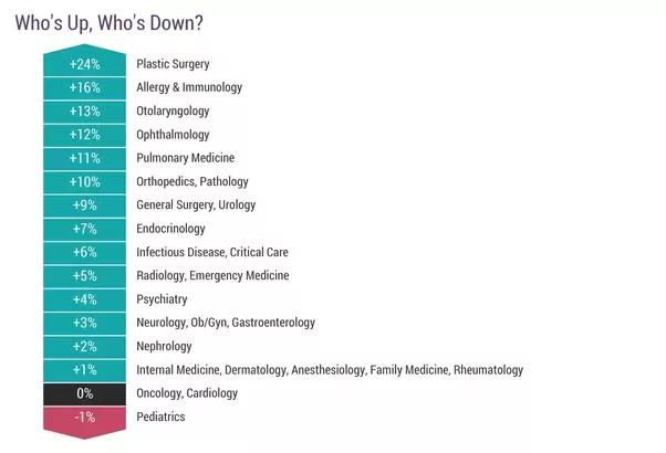 Do Doctors Make A Lot Of Money Quora - Www imagez co