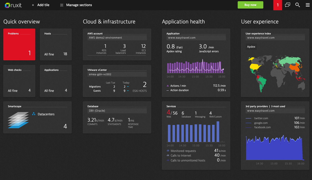 What is it like to use New Relic in production? - Quora
